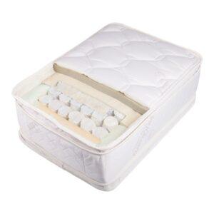 bedguard waterproof mattress